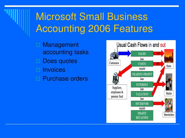 Microsoft Small Business Accounting 2006 Features