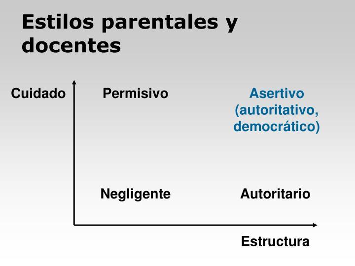 Estilos parentales y docentes