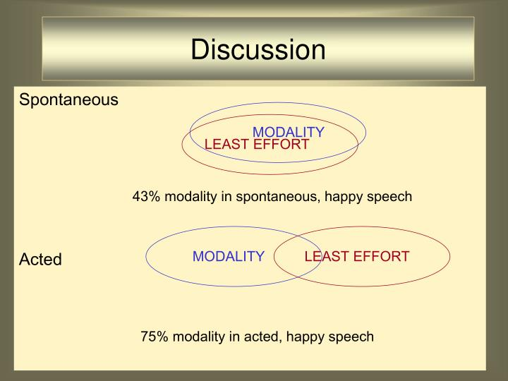 43% modality in spontaneous, happy speech