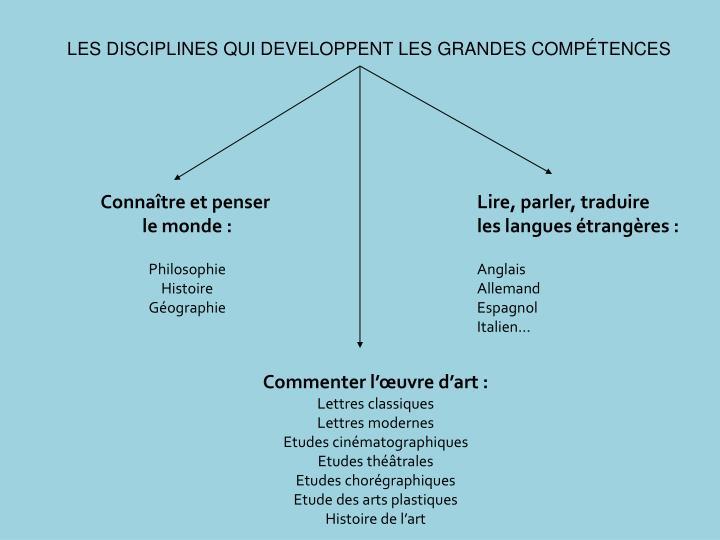 LES DISCIPLINES QUI DEVELOPPENT LES GRANDES COMPÉTENCES