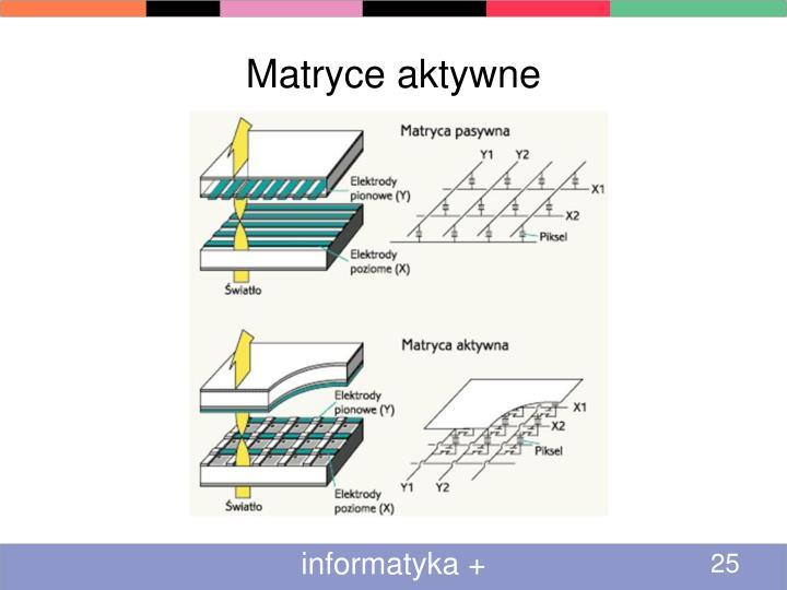 Matryce aktywne