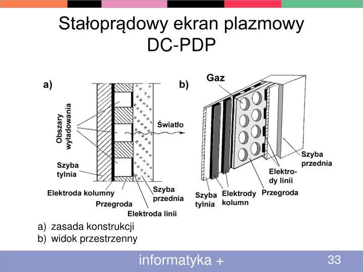Stałoprądowy ekran plazmowy