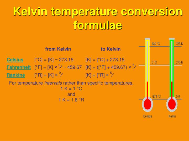 Ppt temperature fahrenheit kelvin celsius rankin for 0 kelvin to celsius conversion table