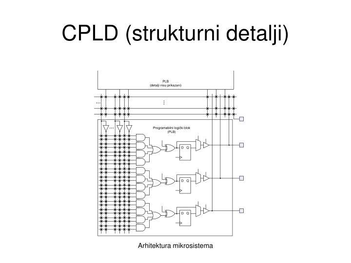 CPLD (strukturni detalji)