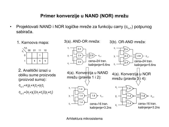 Primer konverzije u NAND (NOR) mrežu