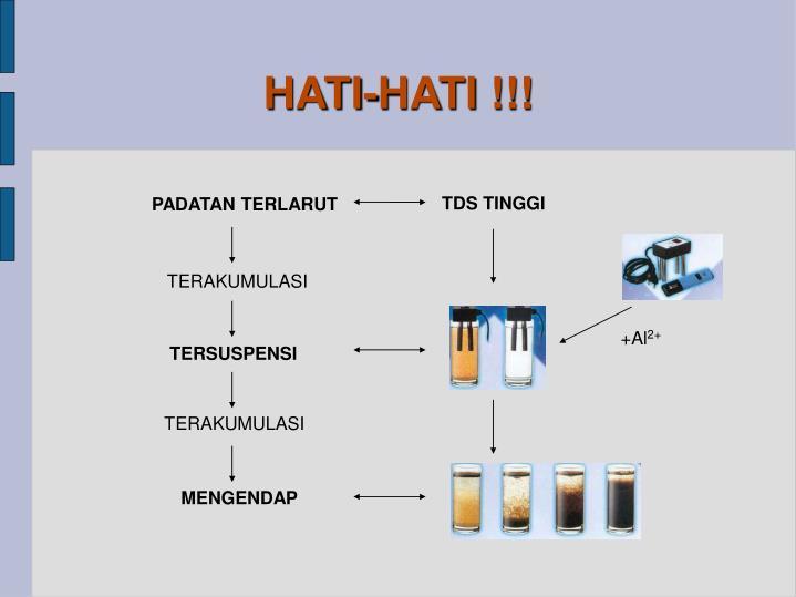HATI-HATI !!!
