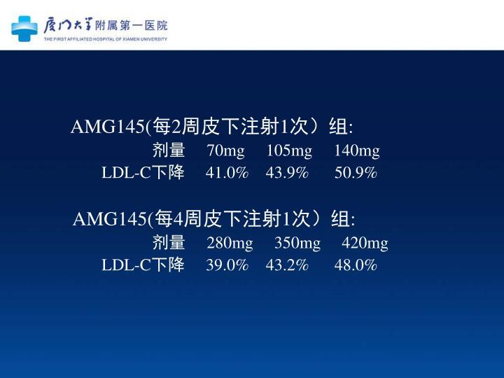 AMG145(