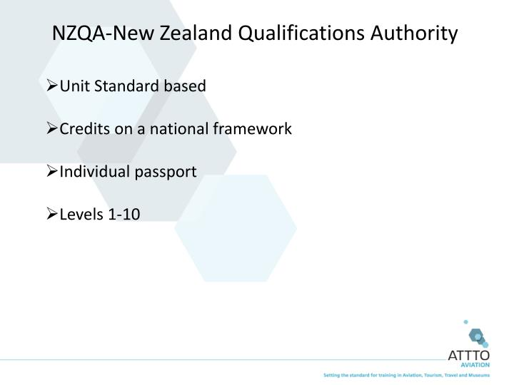 NZQA-New Zealand Qualifications Authority