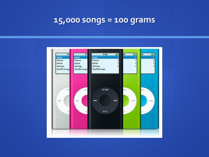15,000 songs = 100 grams