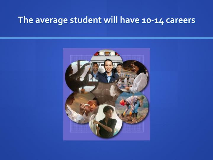 The average student will have 10-14 careers