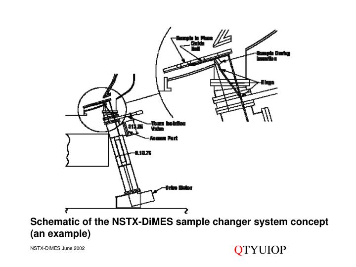 Schematic of the NSTX-DiMES sample changer system concept (an example)