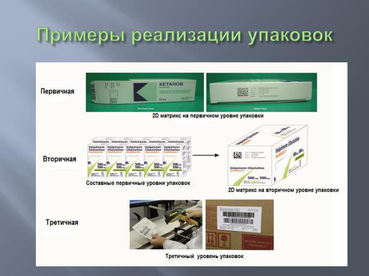 Примеры реализации упаковок