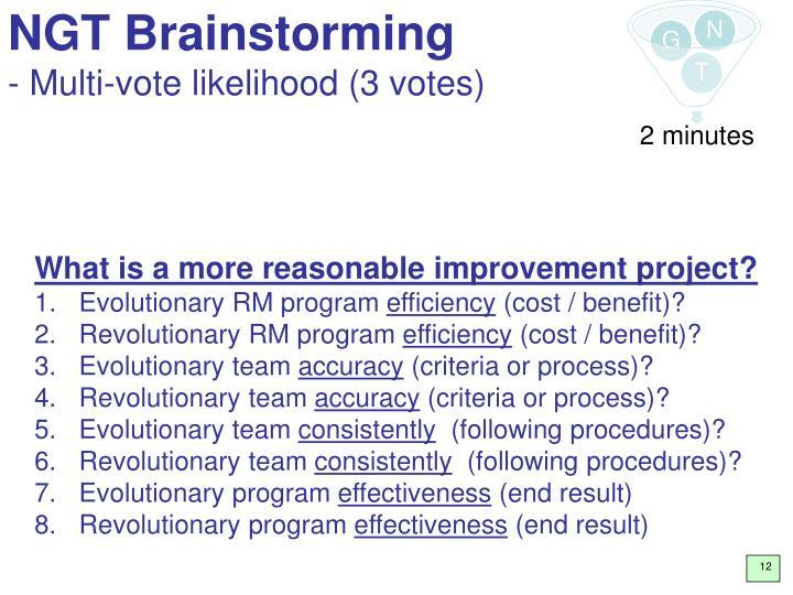 NGT Brainstorming