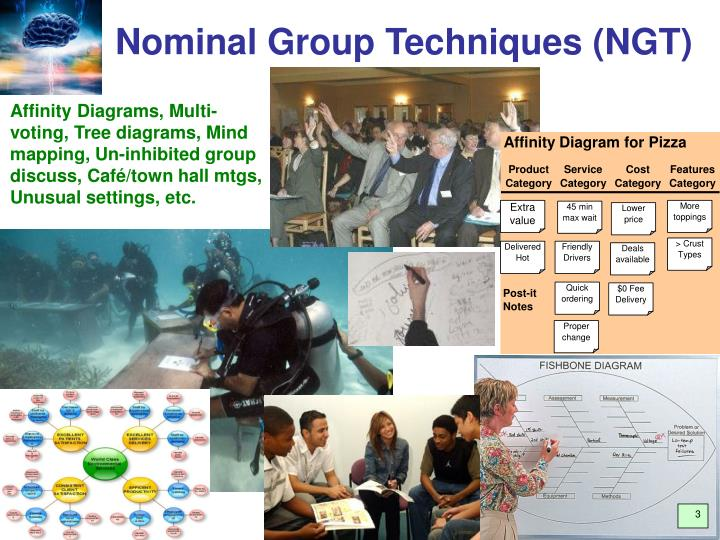 Nominal Group Techniques (NGT)