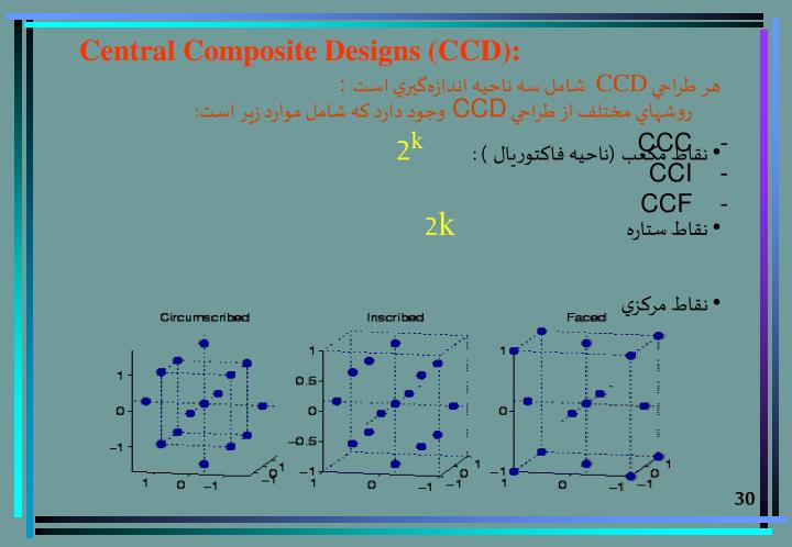 Central Composite Designs (CCD):