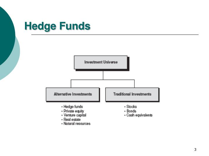 Hedge funds1