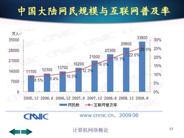中国大陆网民规模与互联网普及率