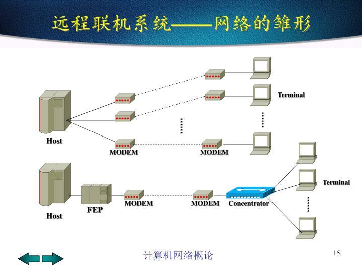 远程联机系统