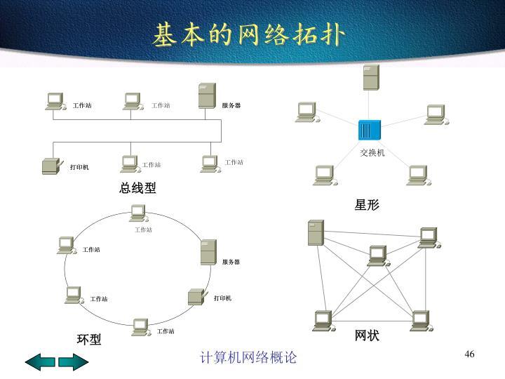 基本的网络拓扑