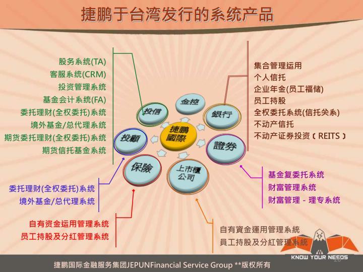 捷鹏于台湾发行的系统产品