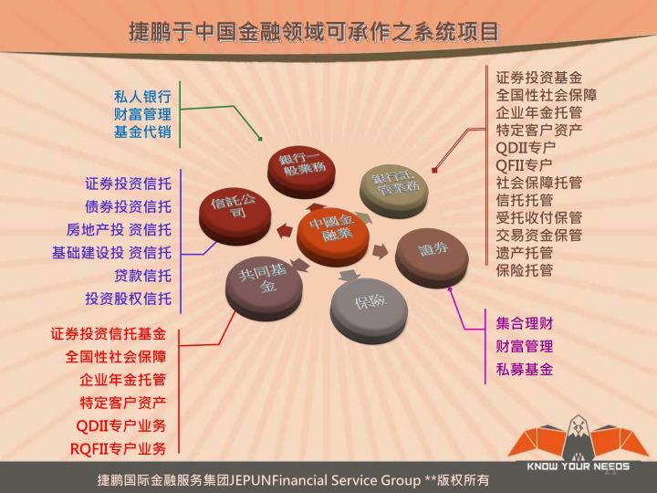 捷鹏于中国金融领域可承作之系统项目