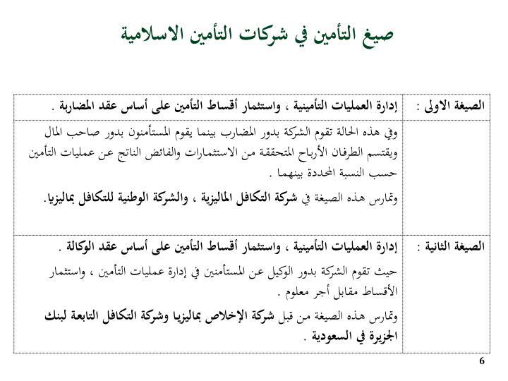 صيغ التأمين في شركات التأمين الاسلامية