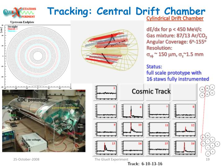 Cosmic Track