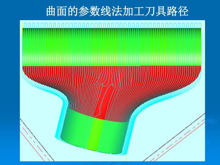 曲面的参数线法加工刀具路径