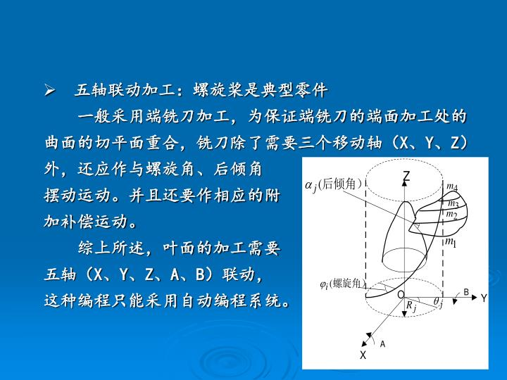 五轴联动加工:螺旋桨是典型零件