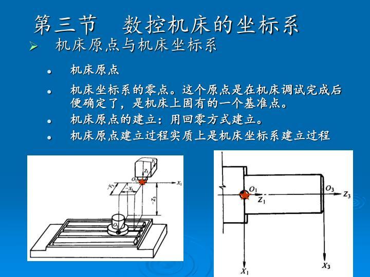 第三节  数控机床的坐标系