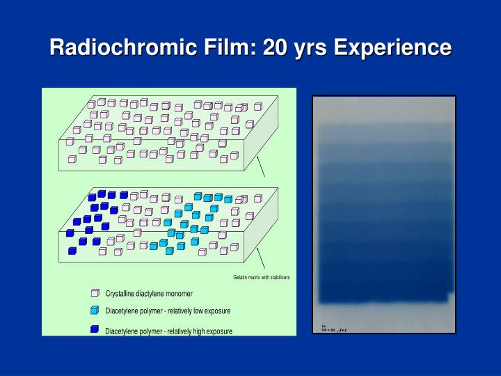 Radiochromic Film: 20 yrs Experience