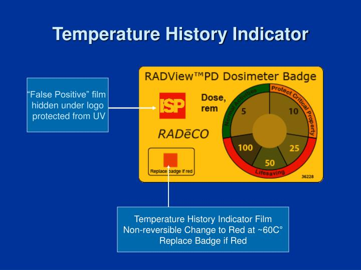 Temperature History Indicator