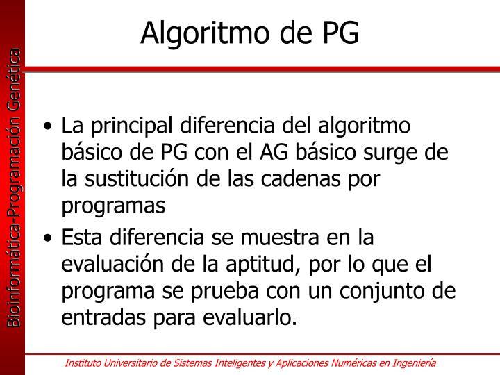 Algoritmo de PG