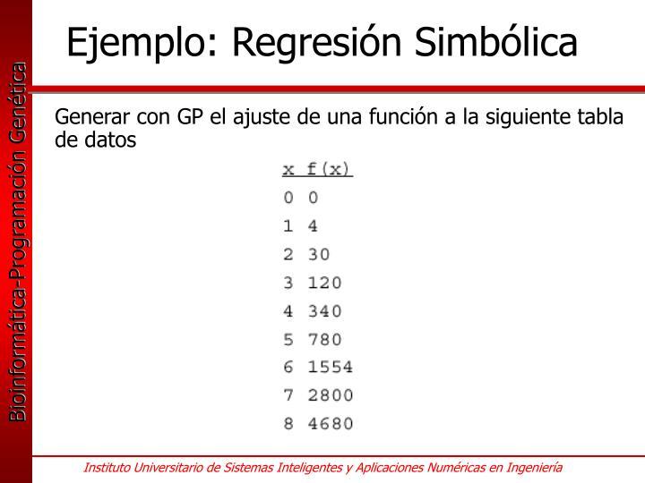 Ejemplo: Regresión Simbólica