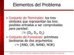 elementos del problema