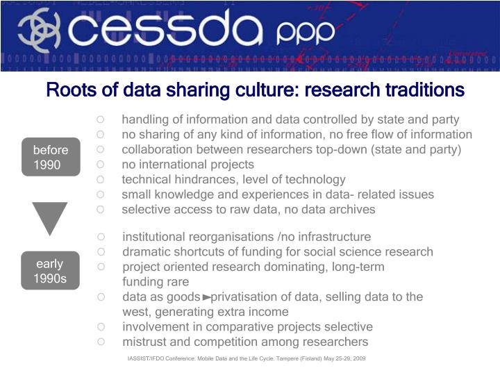 Roots of data sharing culture: research traditions
