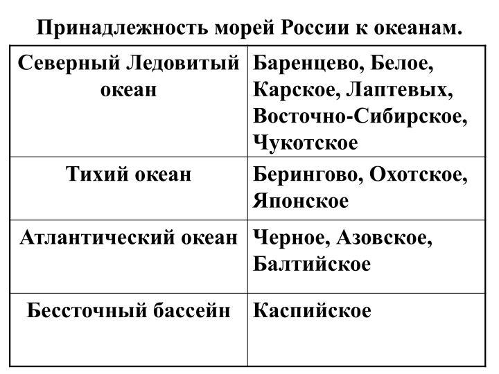 Принадлежность морей России к океанам.