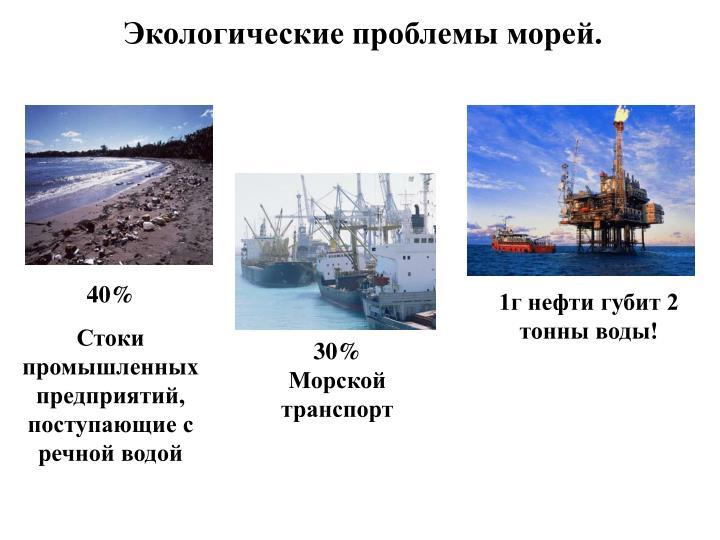 Экологические проблемы морей.