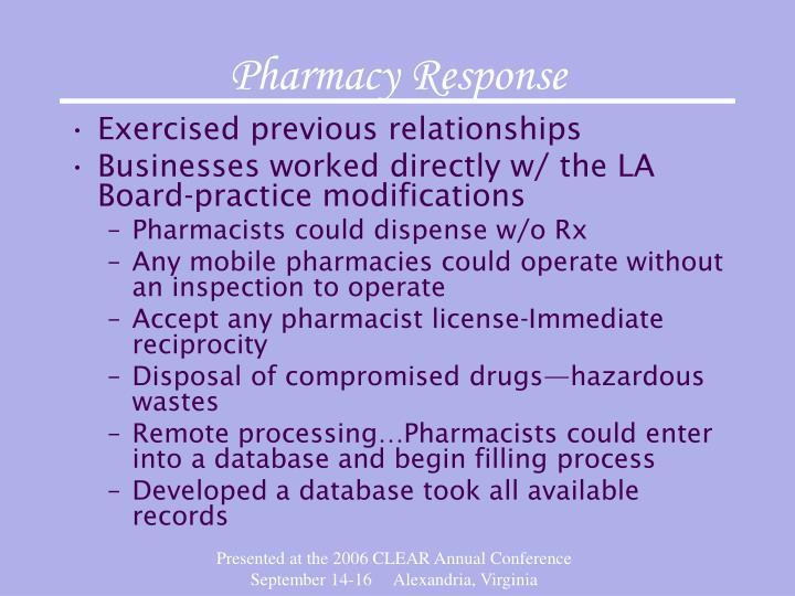 Pharmacy Response