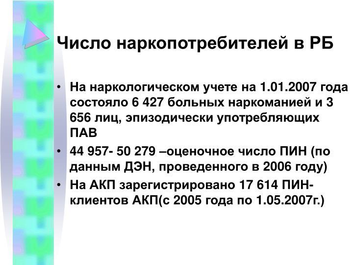 Число наркопотребителей в РБ
