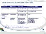 actual performance versus target at 31 march 20094