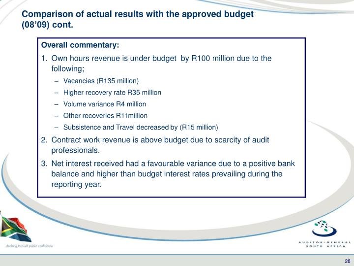 Comparison of actual results with the approved budget (08'09) cont.