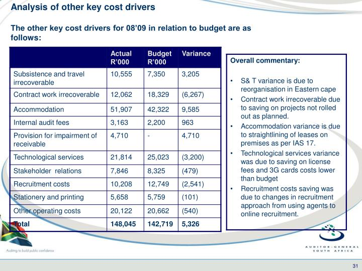 Analysis of other key cost drivers