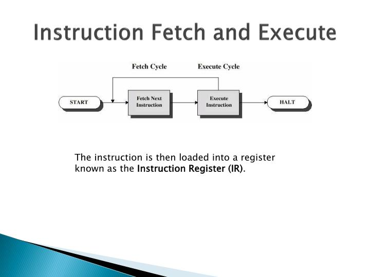 Instruction Fetch and Execute