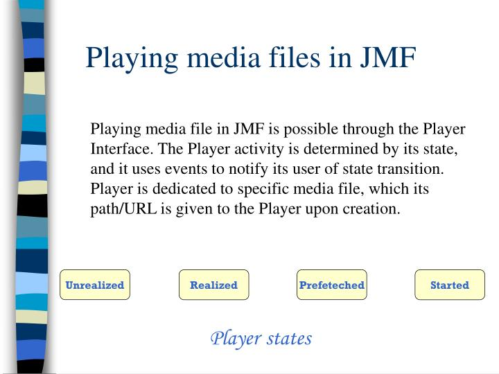 Playing media files in JMF