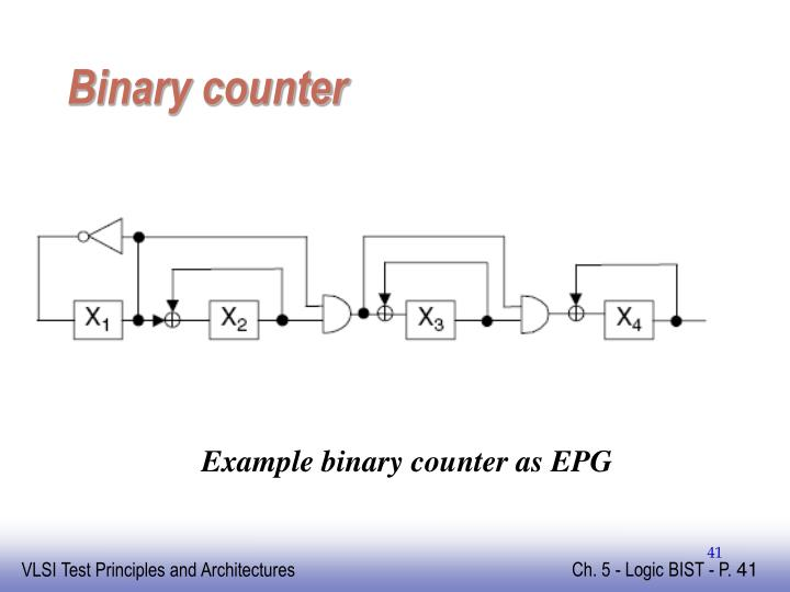 Binary counter