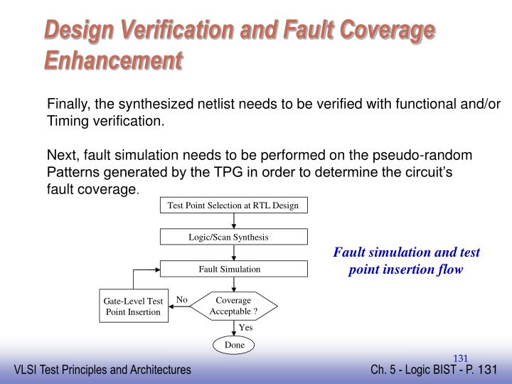 Design Verification and Fault Coverage Enhancement