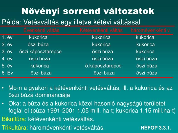Növényi sorrend változatok