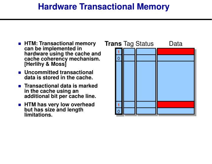 HTM: Transactional memory can be implemented in hardware using the cache and cache coherency mechanism. [Herlihy & Moss]