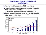 overcoming context switching limitations